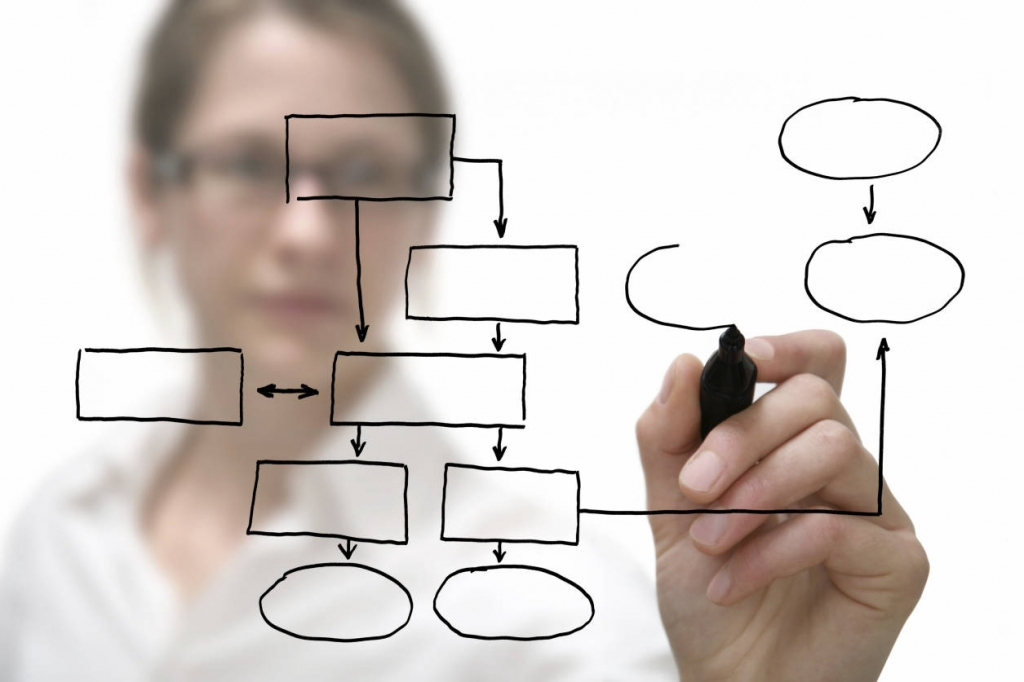 RT Consulting – Data Modeling